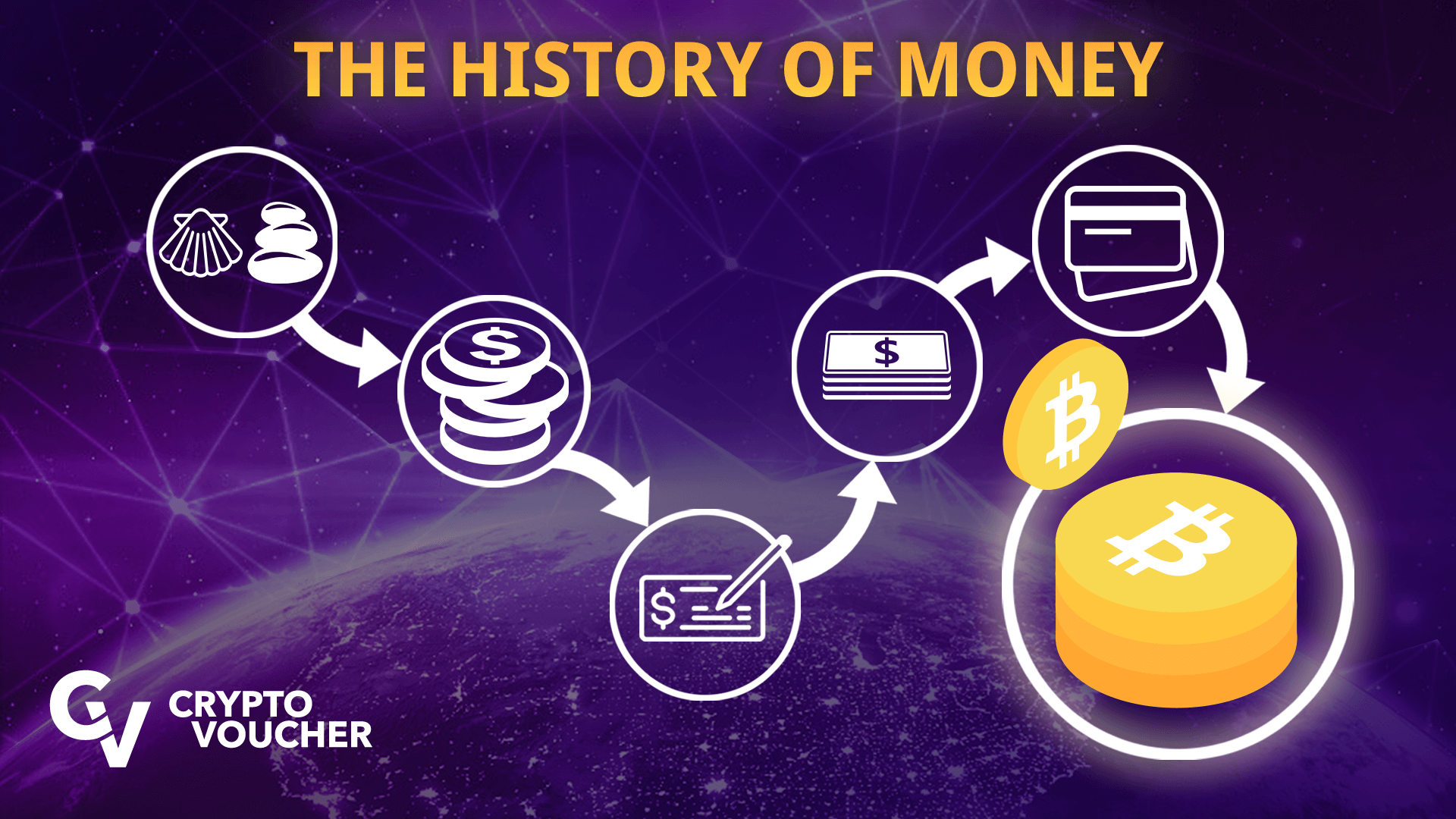 From shells to virtual coin – the history of money